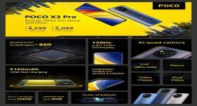 POCO   تطرح أحدث هواتفها فى السوق المصريةPoco X3 Pro و Poco F3 بمواصفات قوية وأسعار منافسة